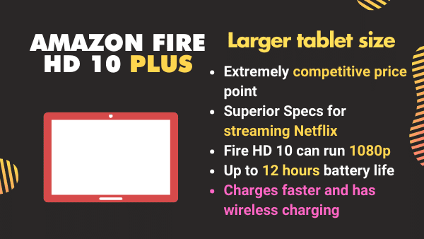 Amazon Fire HD 10 Plus_ Best 10-inch tablet for Watching Netflix (Big tablet)