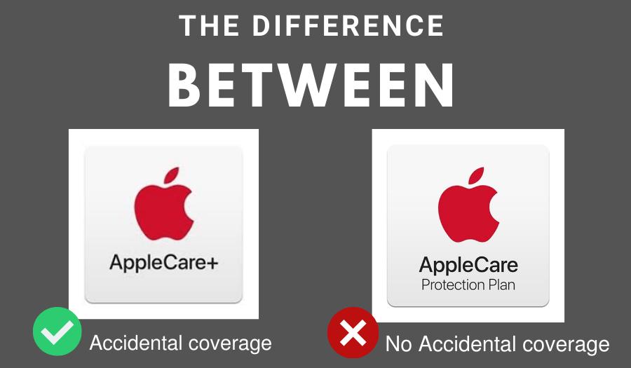 AppleCare vs AppleCare+ whats the differnece mac