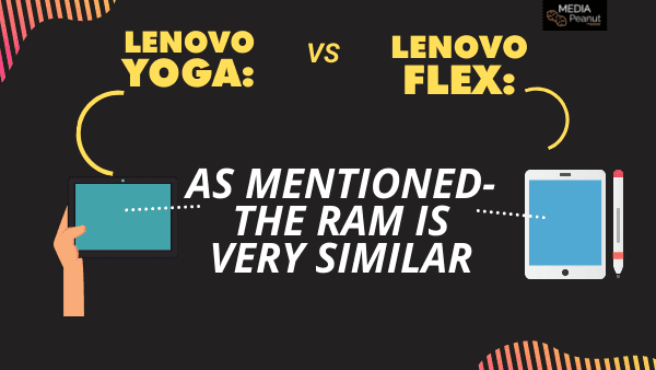 As mentioned- the ram is very similar between the Lenovo Yoga and the flex comparison chart
