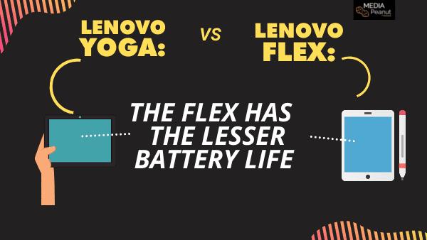 Battery Life of the IdeaPad Flex vs Yoga 9i & C940