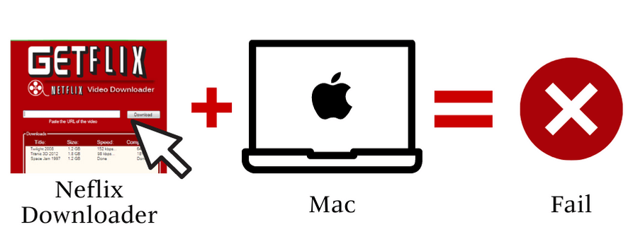 Can you download netflix movies on mac offline photo