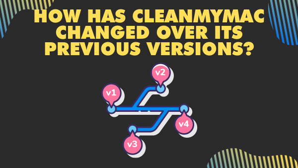 How has CleanMyMac changed over its previous versions_
