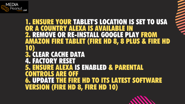 How to Fix Fire HD Alexa not working (Amazon Fire Tablet)