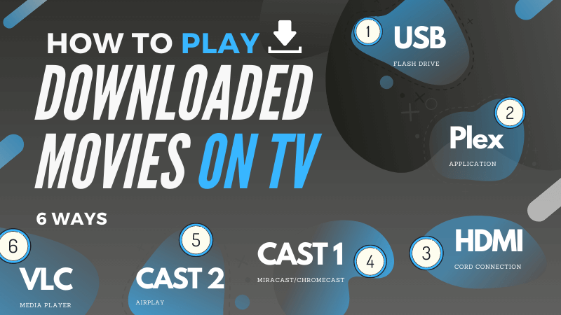 How to play downloaded movies on TV