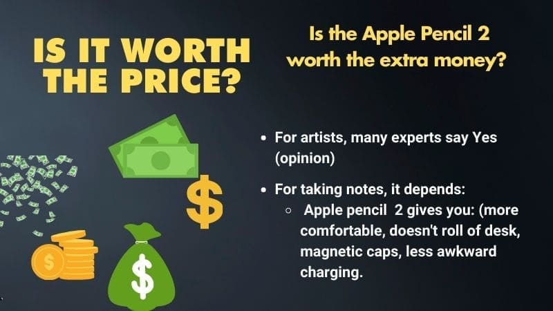 Is Apple Pencil worth its price_ is it worth getting_