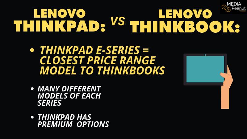 Lenovo ThinkBook 14 & 15 vs ThinkPad E14 & Thinkpad E15 differences compared 2