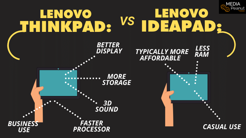 Lenovo Thinkpad vs Ideapad: Which is better? | Comparison 2021 1