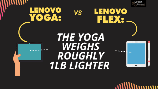 Lenovo Yoga vs Flex_ Which is more Portable_ size - the yoga weighs less