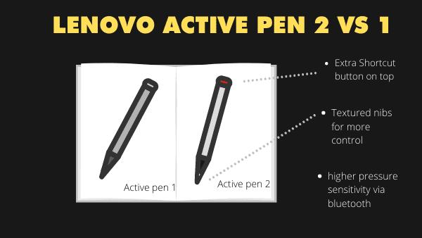 Lenovo active pen 2 vs 1-2