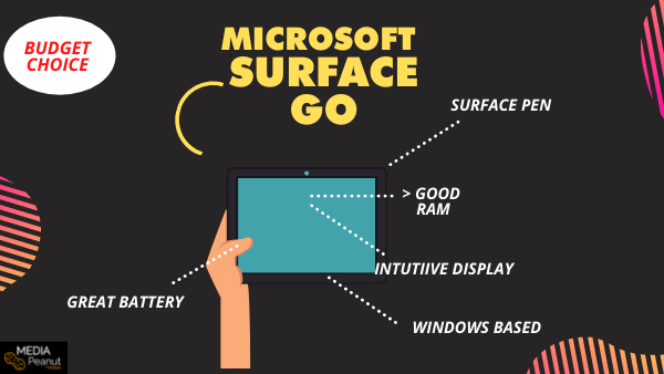 Microsoft Surface Go 2 - Best budget portable Drawing tablet (No computer needed)