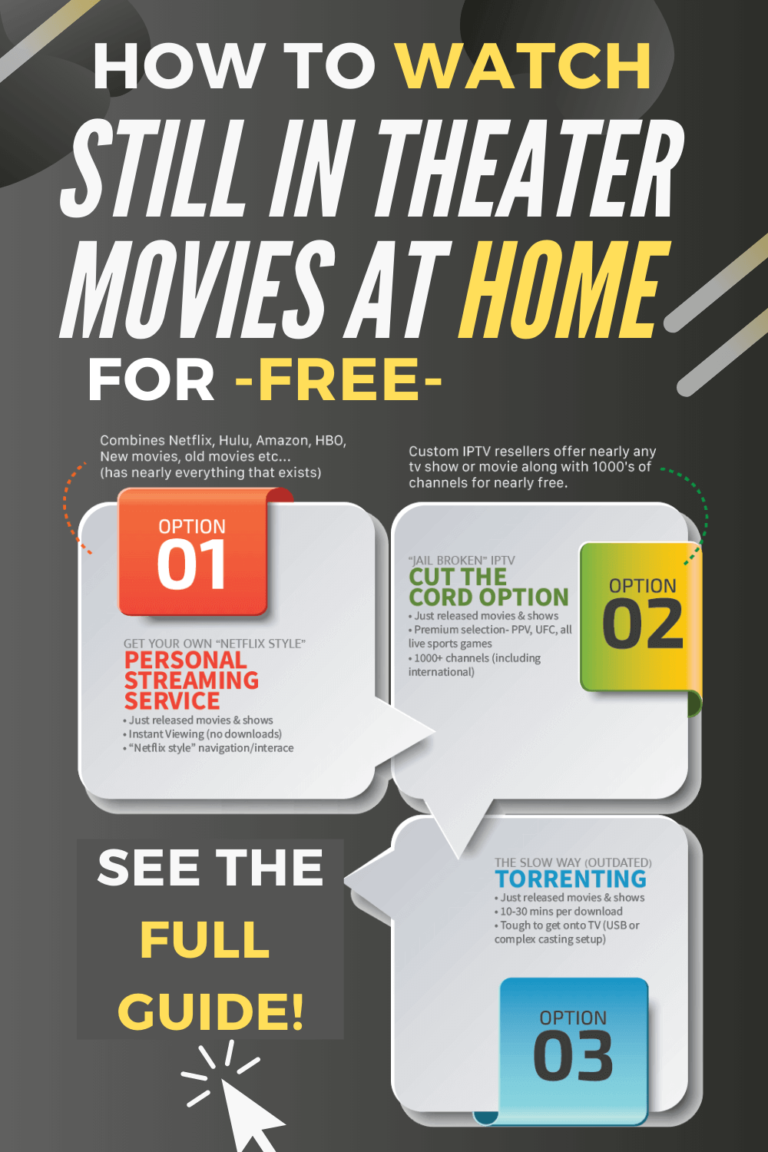 How to watch movies still in theater online for free infograph