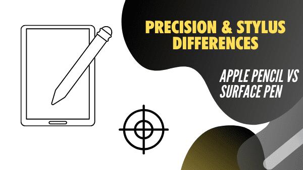 Precision & Stylus (Surface Pro 7 vs iPad Pro Drawing)