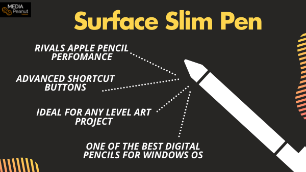 Surface Slim Pen - chart, comparison info graph with all benefits and disadvantages a complete overview