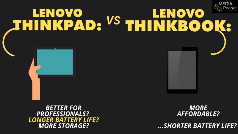 ThinkBook vs ThinkPad differences questions 2