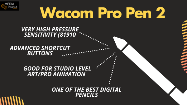 Wacom Pro Pen 2 Does it beat the Apple Pencil for standalone drawing tablets