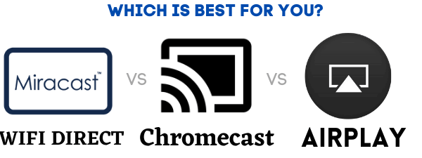 Which casting works best to put downloaded movies on tv