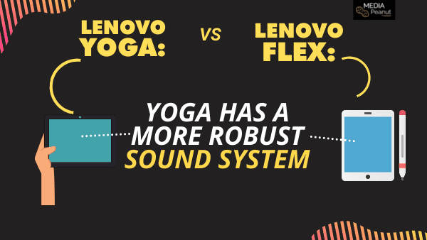 Which laptop has a better audio - sound system_ Lenovo Yoga or Flex_