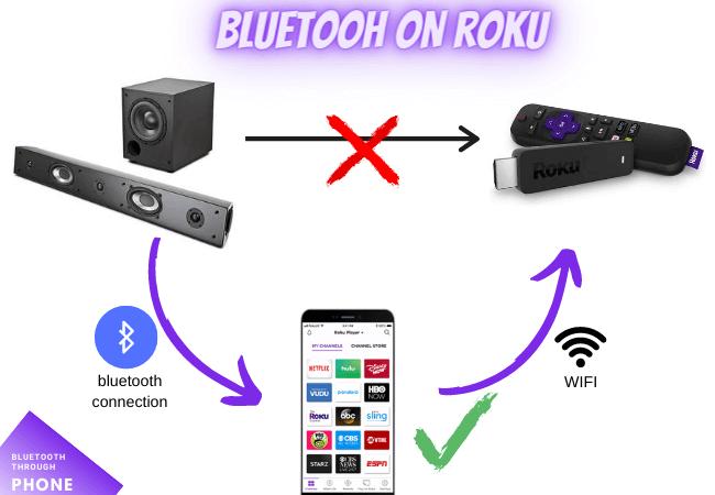 bluetooth on Roku instructions