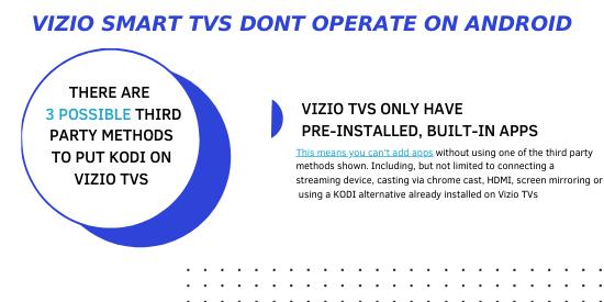 can you get kodi on vizio smart tv-2-2