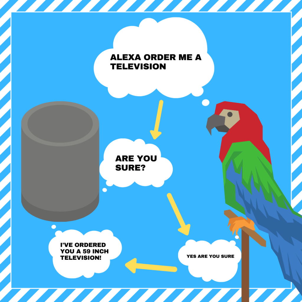 funny things to ask alexa scary