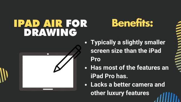 iPad Air for drawing