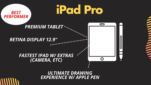 iPad Pro Best tablet for illustration that doesn't require a computer