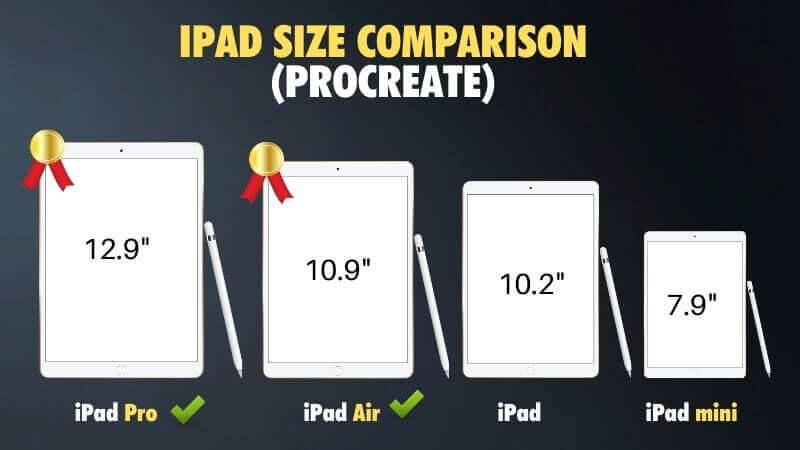 iPad for Procreate best comparison chart