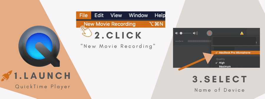 infograph of how to Download netflix movies on mac using screen mirroring